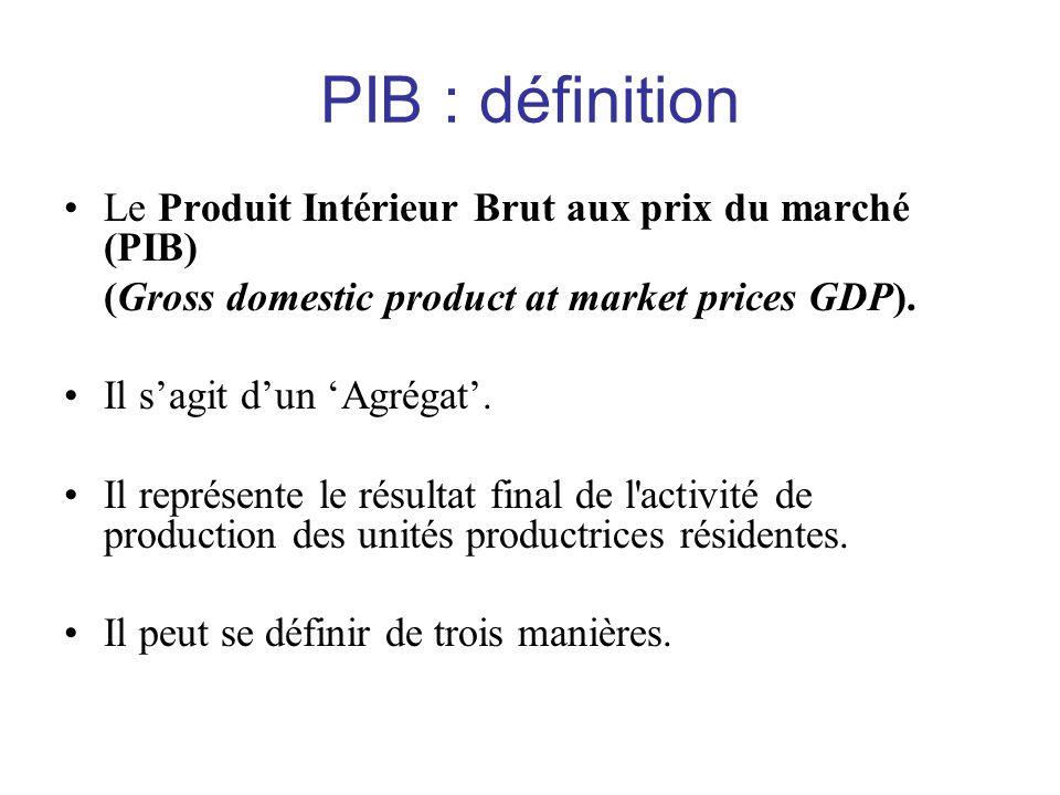 PIB : définition •Le Produit Intérieur Brut aux prix du marché (PIB) (Gross domestic product at market prices GDP). •Il s'agit d'un 'Agrégat'. •Il rep