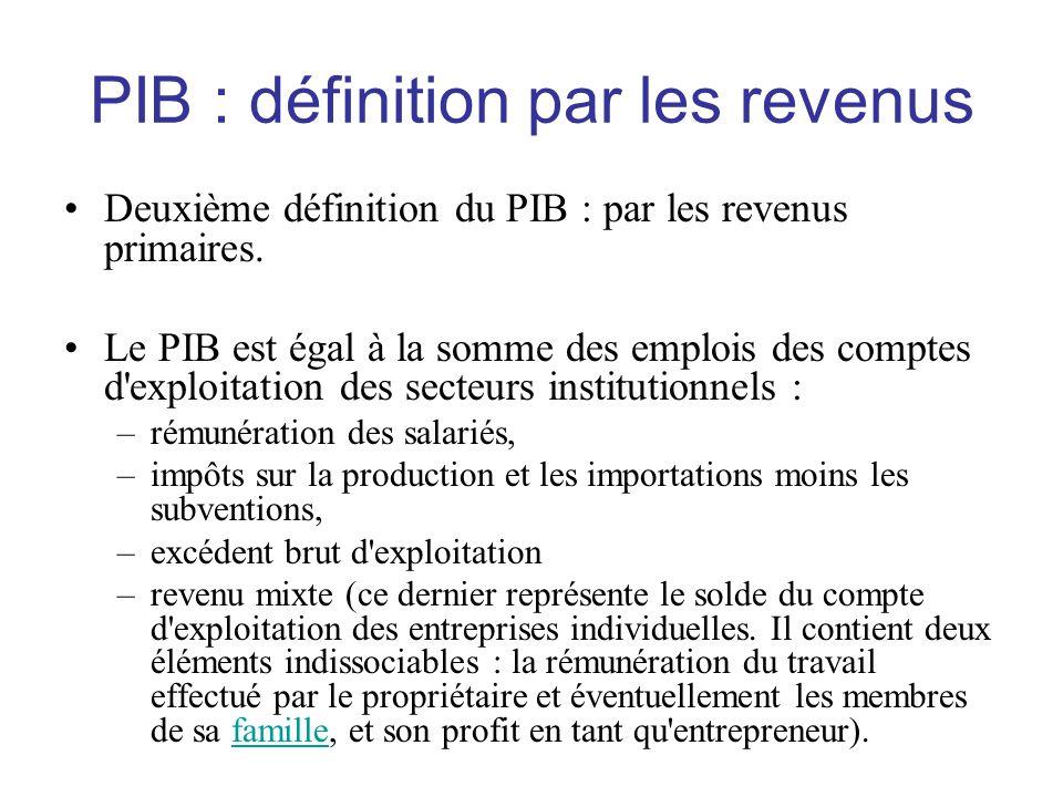 PIB : définition par les revenus •Deuxième définition du PIB : par les revenus primaires. •Le PIB est égal à la somme des emplois des comptes d'exploi