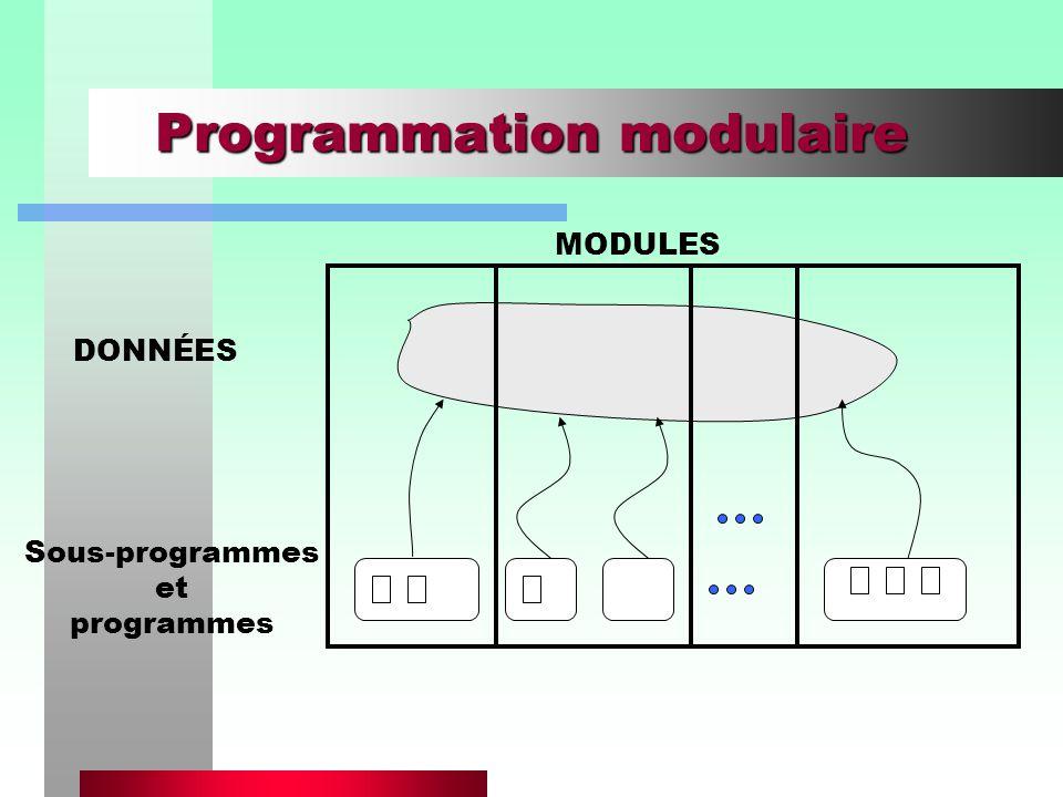 Programmation modulaire DONNÉES Sous-programmes et programmes MODULES
