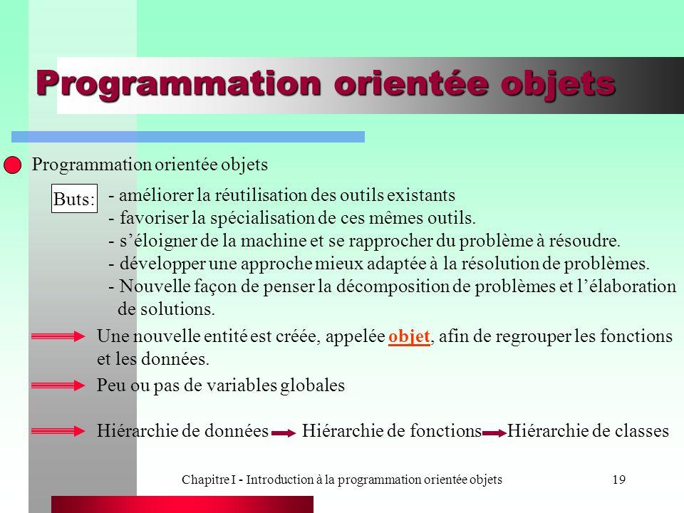 Chapitre I - Introduction à la programmation orientée objets19 Programmation orientée objets Buts: - améliorer la réutilisation des outils existants -