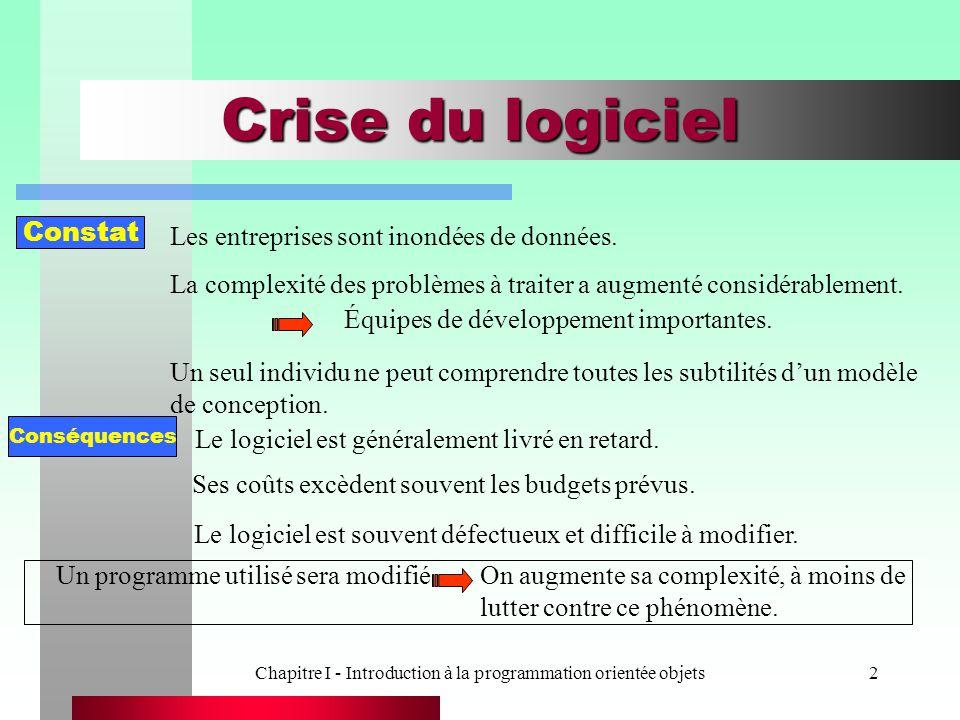 Chapitre I - Introduction à la programmation orientée objets2 Crise du logiciel Les entreprises sont inondées de données. Le logiciel est généralement