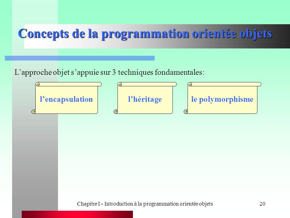 Chapitre I - Introduction à la programmation orientée objets20 Concepts de la programmation orientée objets L'approche objet s'appuie sur 3 techniques
