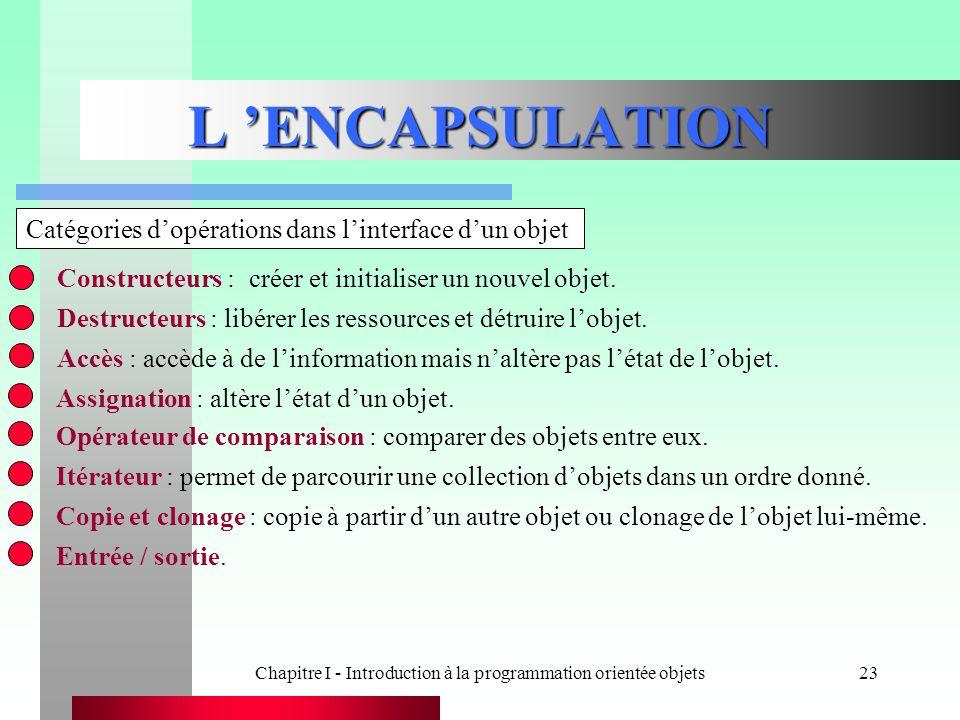 Chapitre I - Introduction à la programmation orientée objets23 L 'ENCAPSULATION Constructeurs :créer et initialiser un nouvel objet. Destructeurs : li