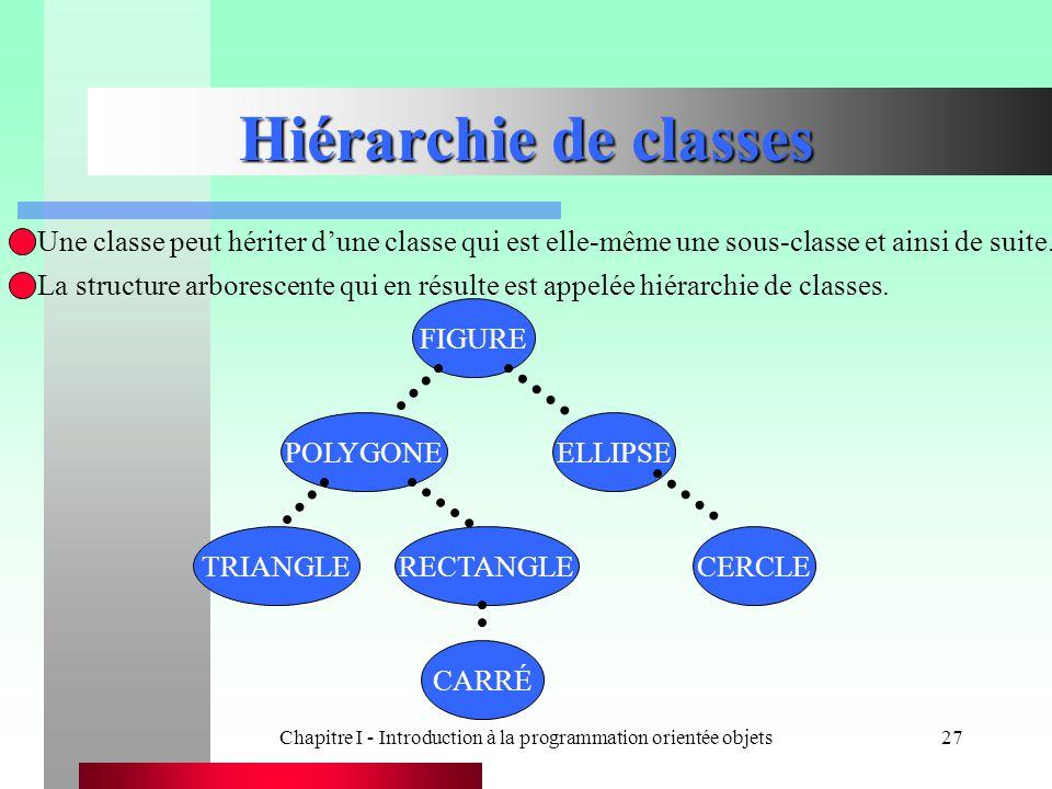 Chapitre I - Introduction à la programmation orientée objets27 Hiérarchie de classes Une classe peut hériter d'une classe qui est elle-même une sous-c