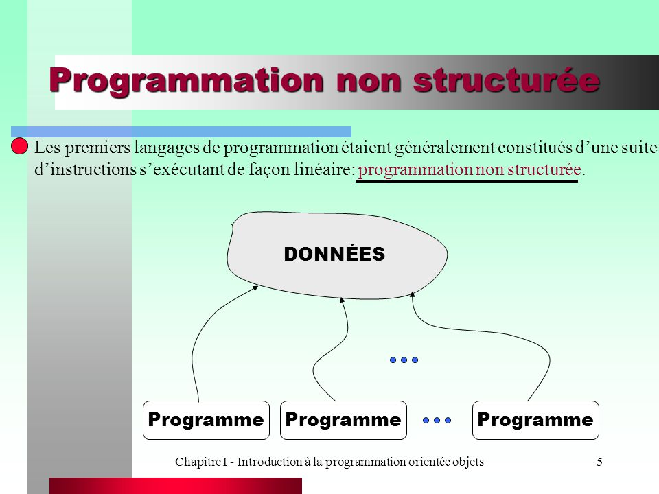 Chapitre I - Introduction à la programmation orientée objets16 Types de données abstraits Définition d'une pile Interface const int taille_maximale = 100; struct Pile { float vecteur[taille_maximale]; int haut = 0; }; bool Pile_vide(Pile * P); bool Pile_pleine(Pile * P); void Creer_pile(Pile * P); void Inserer_pile(Pile * P, float valeur); float Acces_pile(Pile * P); float Enlever_pile(Pile * P);