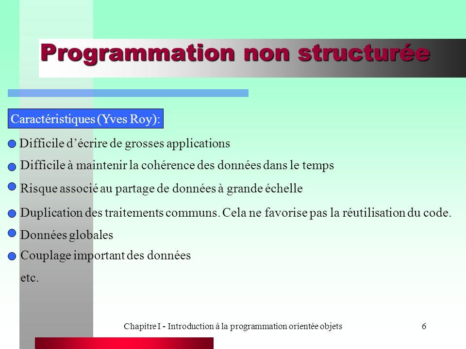 Chapitre I - Introduction à la programmation orientée objets6 Programmation non structurée Caractéristiques (Yves Roy): Difficile d'écrire de grosses