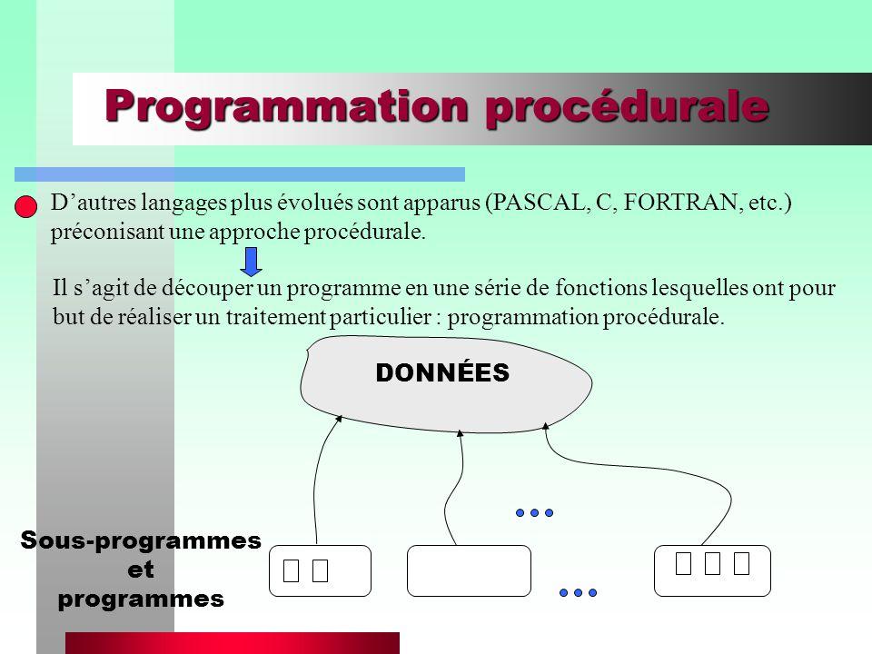 Programmation procédurale D'autres langages plus évolués sont apparus (PASCAL, C, FORTRAN, etc.) préconisant une approche procédurale. Il s'agit de dé