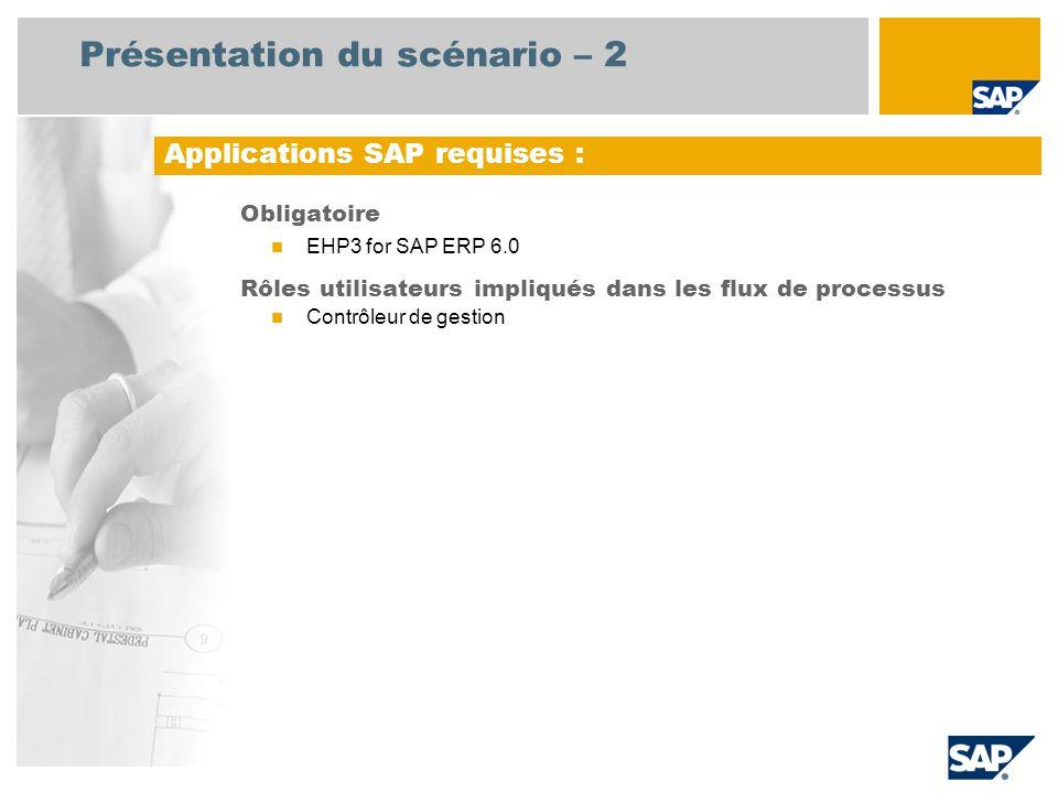 Présentation du scénario – 2 Obligatoire  EHP3 for SAP ERP 6.0 Rôles utilisateurs impliqués dans les flux de processus  Contrôleur de gestion Applic