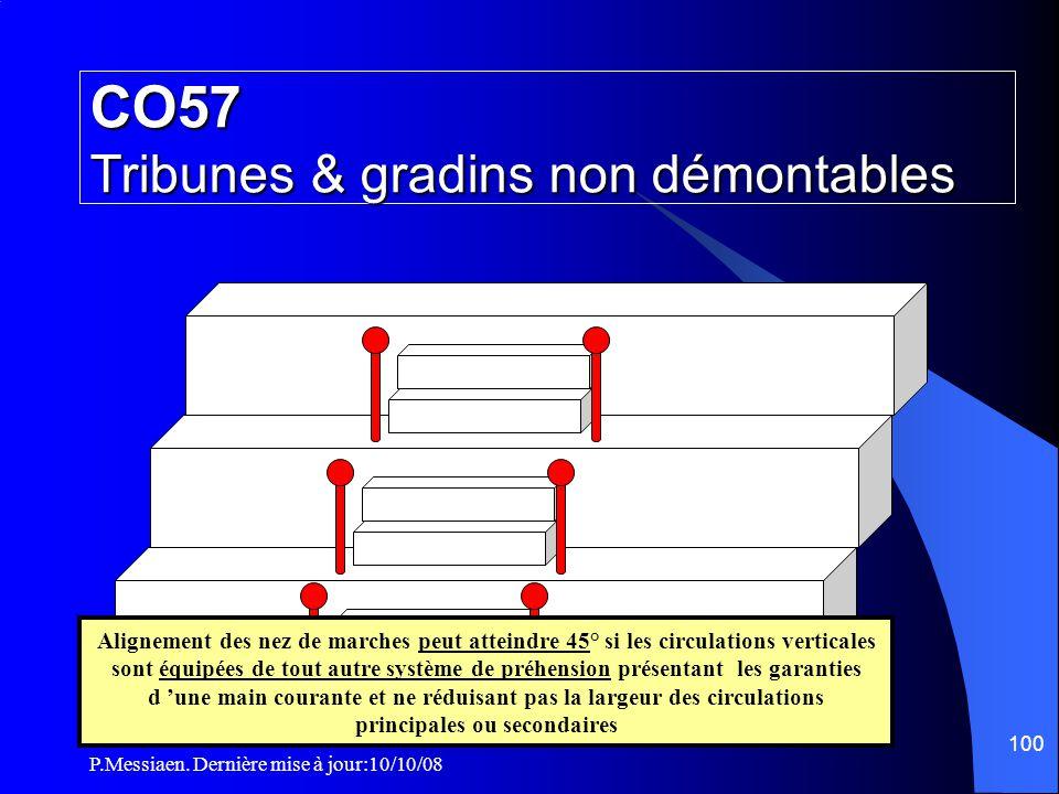 P.Messiaen. Dernière mise à jour:10/10/08 99 CO57 Tribunes & gradins non démontables Chaque demi largeur est calculée suivant l 'effectif desservi en