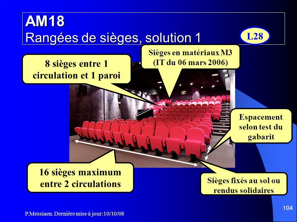 P.Messiaen. Dernière mise à jour:10/10/08 103 Mesures applicables aux salles Aménagements (2/6)  Quelle que soit la solution utilisée, les sièges sit