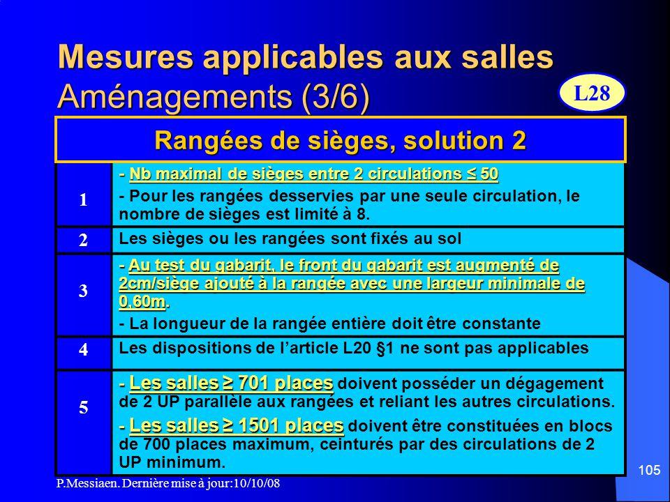 P.Messiaen. Dernière mise à jour:10/10/08 104 AM18 Rangées de sièges, solution 1 16 sièges maximum entre 2 circulations 8 sièges entre 1 circulation e