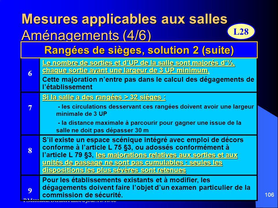 P.Messiaen. Dernière mise à jour:10/10/08 105 Mesures applicables aux salles Aménagements (3/6) 1 - Nb maximal de sièges entre 2 circulations ≤ 50 - P