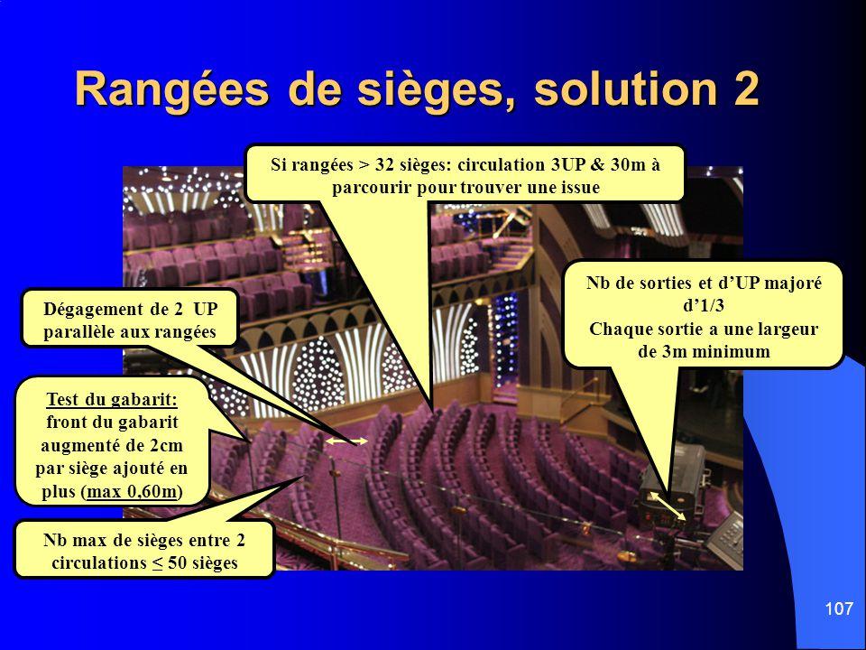 P.Messiaen. Dernière mise à jour:10/10/08 106 Mesures applicables aux salles Aménagements (4/6) 6 Le nombre de sorties et d'UP de la salle sont majoré