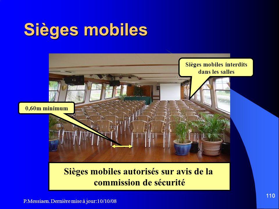 P.Messiaen. Dernière mise à jour:10/10/08 109 Mesures applicables aux salles Aménagements (6/6)  Les sièges mobiles sont interdits dans les salles. 