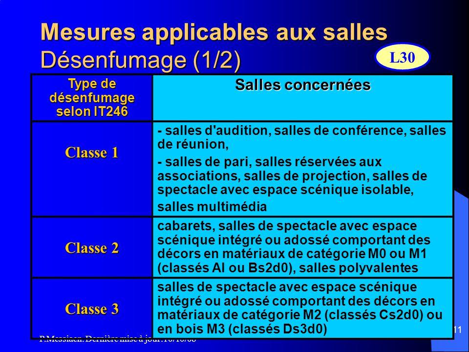 P.Messiaen. Dernière mise à jour:10/10/08 110 Sièges mobiles Sièges mobiles autorisés sur avis de la commission de sécurité 0,60m minimum Sièges mobil