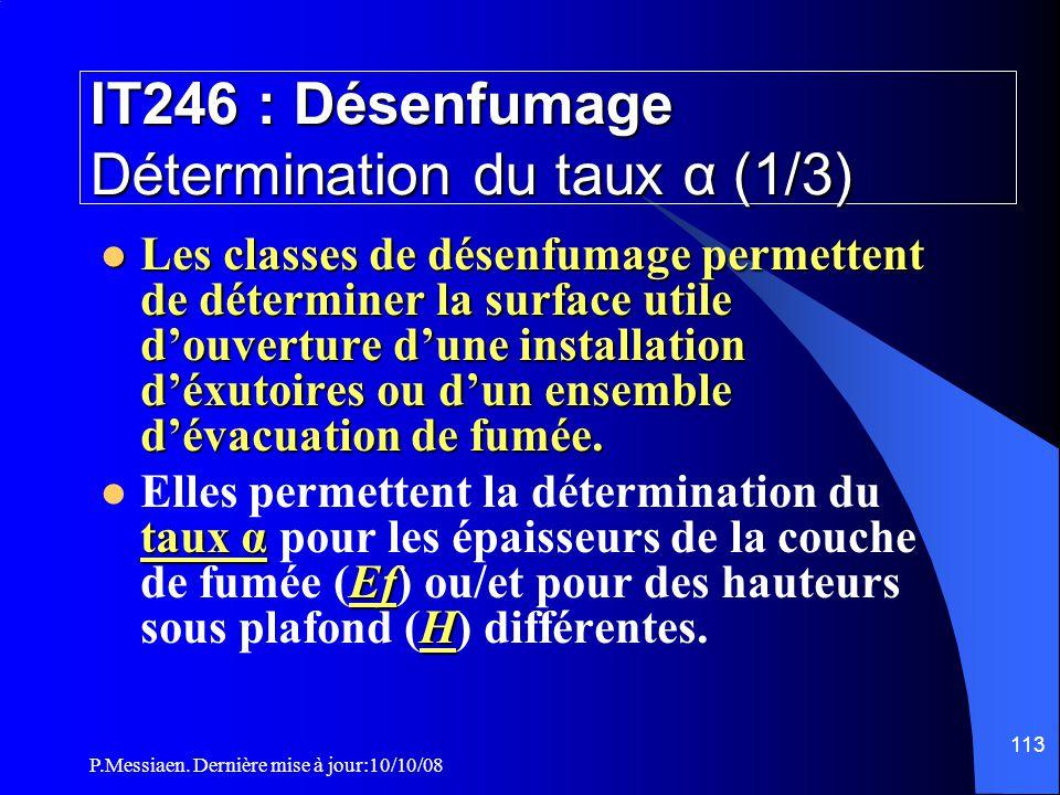 P.Messiaen. Dernière mise à jour:10/10/08 112 Mesures applicables aux salles Désenfumage (2/2) Les commandes des systèmes de désenfumage ne sont pas o