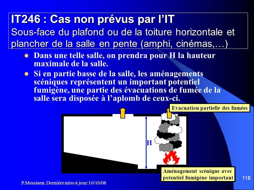 P.Messiaen. Dernière mise à jour:10/10/08 117 IT246 : Cas non prévus par l'IT Salle avec balcon ou mezzanine dont la sous- face est horizontale (ou lé