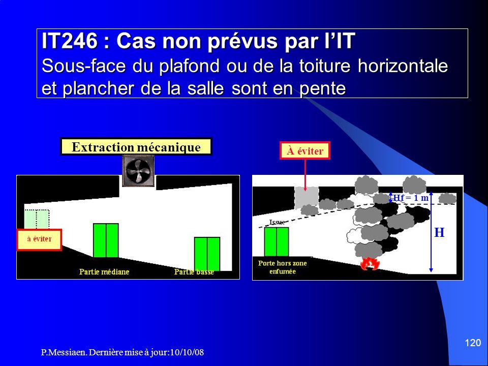 P.Messiaen. Dernière mise à jour:10/10/08 119 IT246 : Cas non prévus par l'IT Sous-face du plafond ou de la toiture horizontale et plancher de la sall