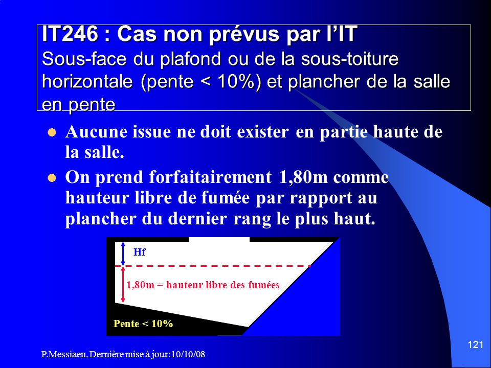 P.Messiaen. Dernière mise à jour:10/10/08 120 IT246 : Cas non prévus par l'IT Sous-face du plafond ou de la toiture horizontale et plancher de la sall