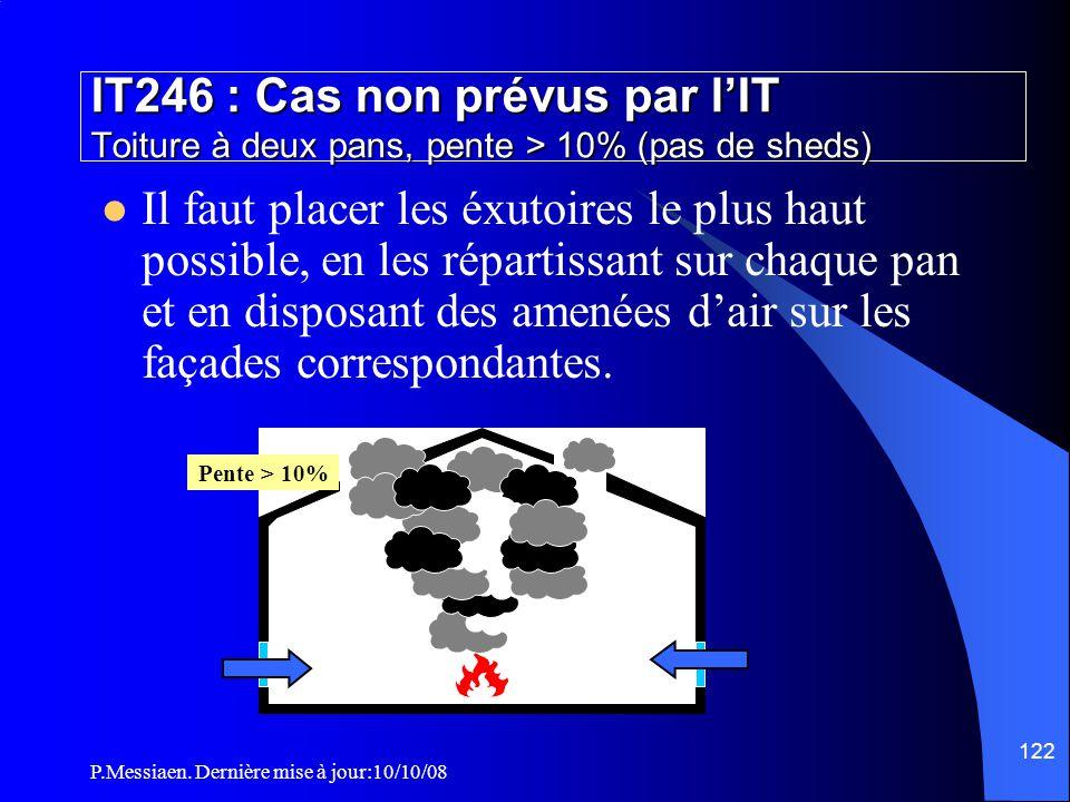 P.Messiaen. Dernière mise à jour:10/10/08 121 IT246 : Cas non prévus par l'IT Sous-face du plafond ou de la sous-toiture horizontale (pente < 10%) et