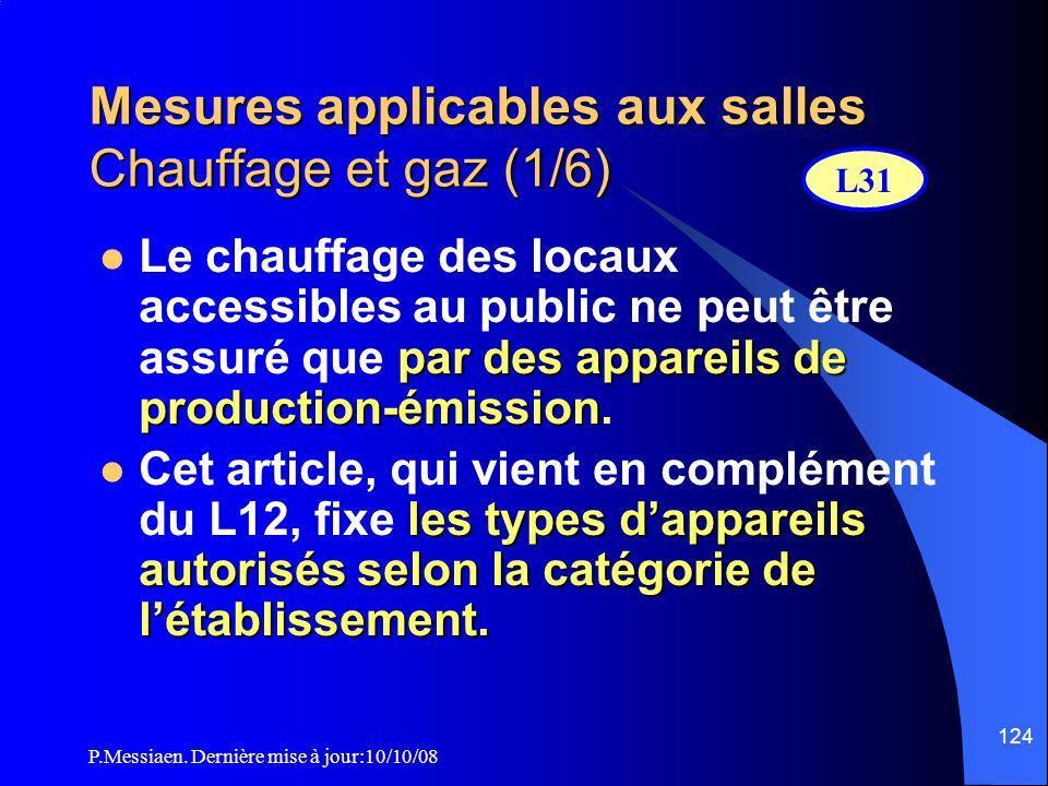 P.Messiaen. Dernière mise à jour:10/10/08 123 IT246 : Cas non prévus par l'IT Toiture en sheds  On ne place pas d'éxutoires aux extrémités de la toit