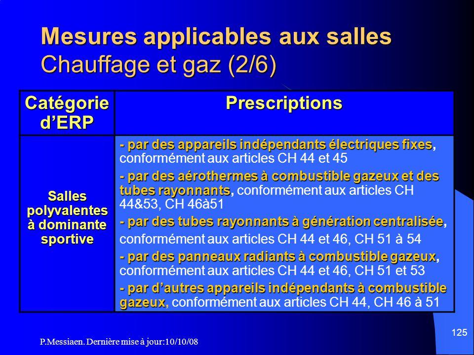 P.Messiaen. Dernière mise à jour:10/10/08 124 Mesures applicables aux salles Chauffage et gaz (1/6) par desappareils de production-émission  Le chauf