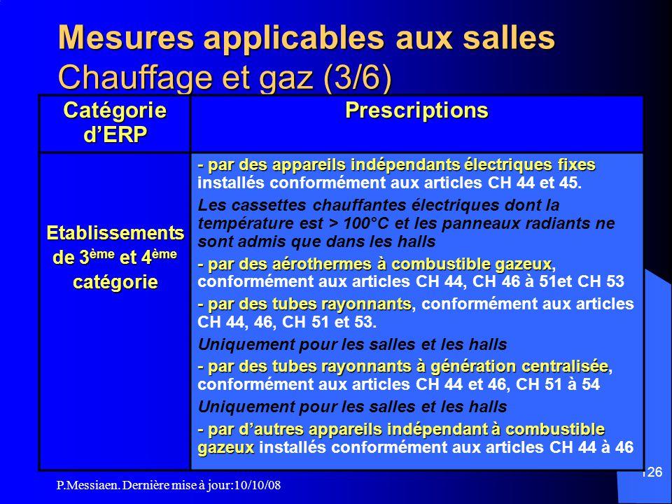 P.Messiaen. Dernière mise à jour:10/10/08 125 Mesures applicables aux salles Chauffage et gaz (2/6) Catégorie d'ERP Prescriptions Salles polyvalentes
