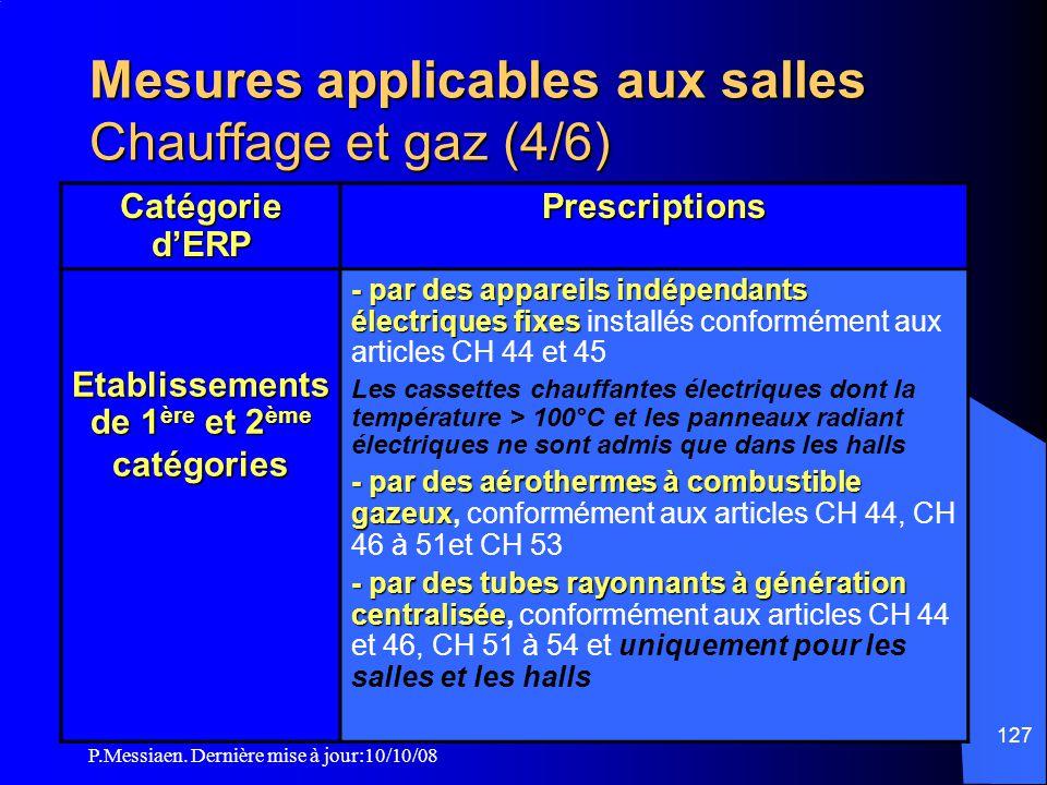 P.Messiaen. Dernière mise à jour:10/10/08 126 Mesures applicables aux salles Chauffage et gaz (3/6) Catégorie d'ERP Prescriptions Etablissements de 3