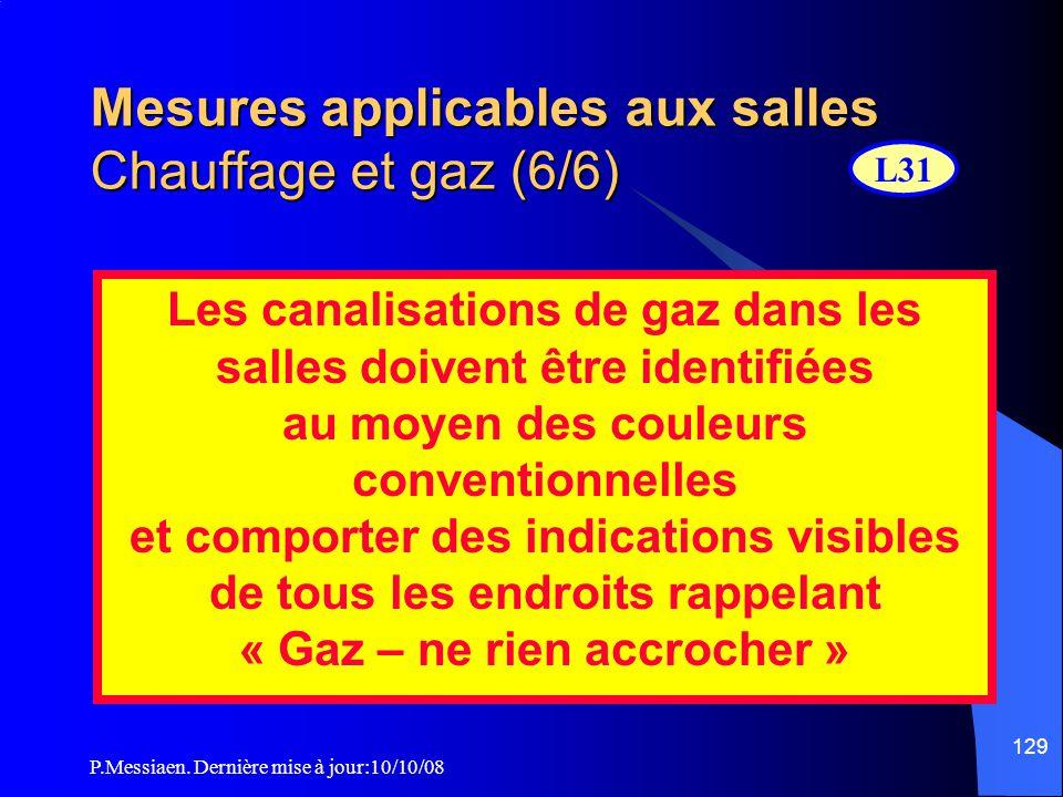 P.Messiaen. Dernière mise à jour:10/10/08 128 Mesures applicables aux salles Chauffage et gaz (5/6)  Le niveau de sol à prendre en compte est le nive