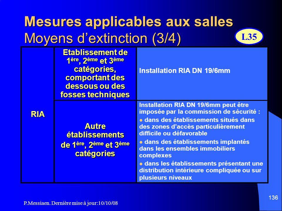 P.Messiaen. Dernière mise à jour:10/10/08 135 Mesures applicables aux salles Moyens d'extinction (2/4) Moyens d'extinction Lieux concernés Prescriptio