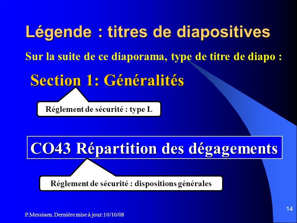 P.Messiaen. Dernière mise à jour:10/10/08 13 CLICDVECRM Type L (3/3) C Chauffage & ventilation L12, L31, L43, L84 R Risque spéciaux Obligation de cont