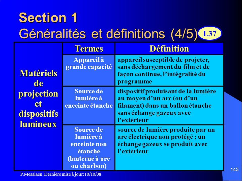 P.Messiaen. Dernière mise à jour:10/10/08 142 Section 1 Généralités et définitions (3/5) Régie Régie Local de montage et rembobinage circulation Salle