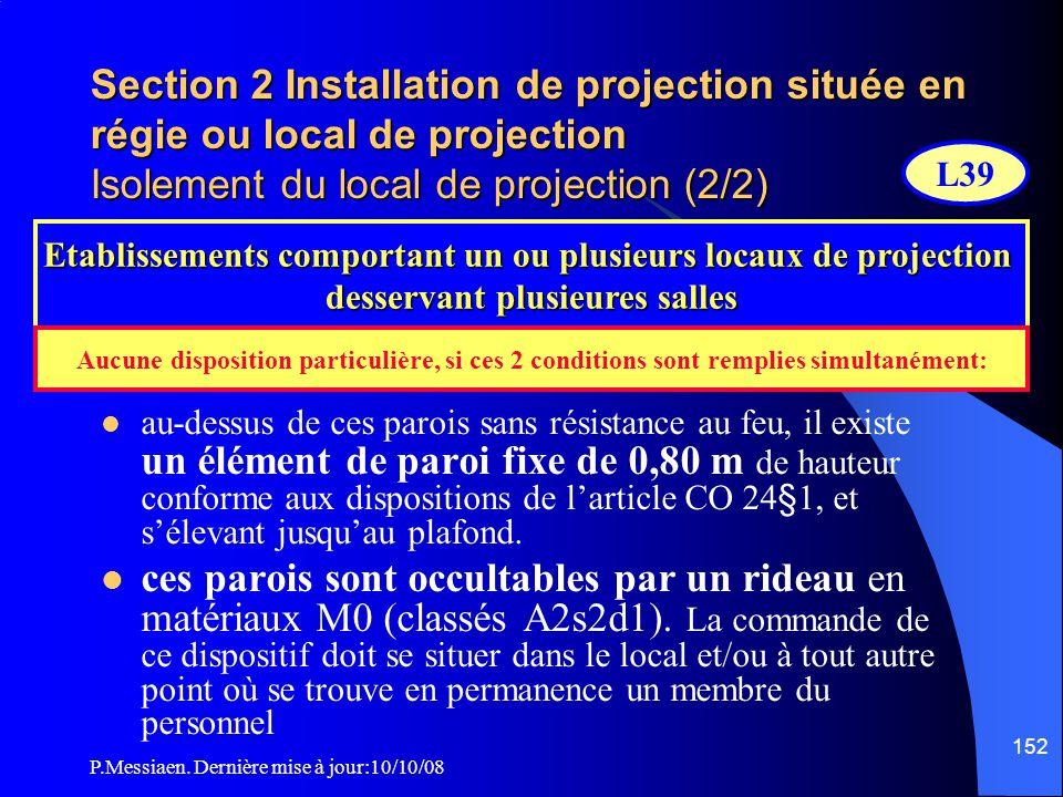 P.Messiaen. Dernière mise à jour:10/10/08 151 Section 2 Installation de projection située en régie ou local de projection Isolement du local de projec