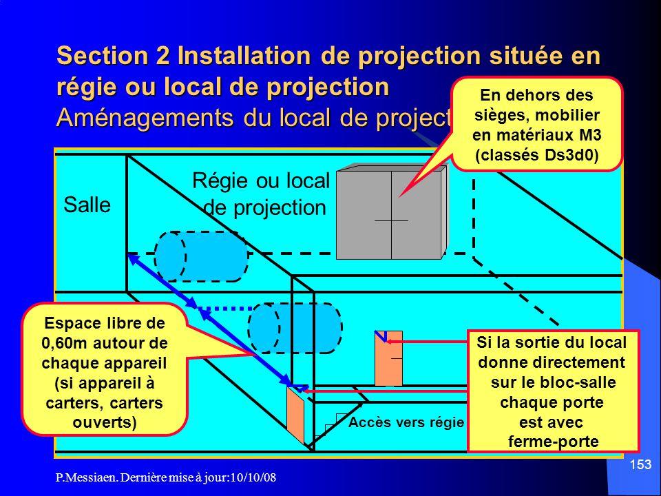 P.Messiaen. Dernière mise à jour:10/10/08 152 Section 2 Installation de projection située en régie ou local de projection Isolement du local de projec