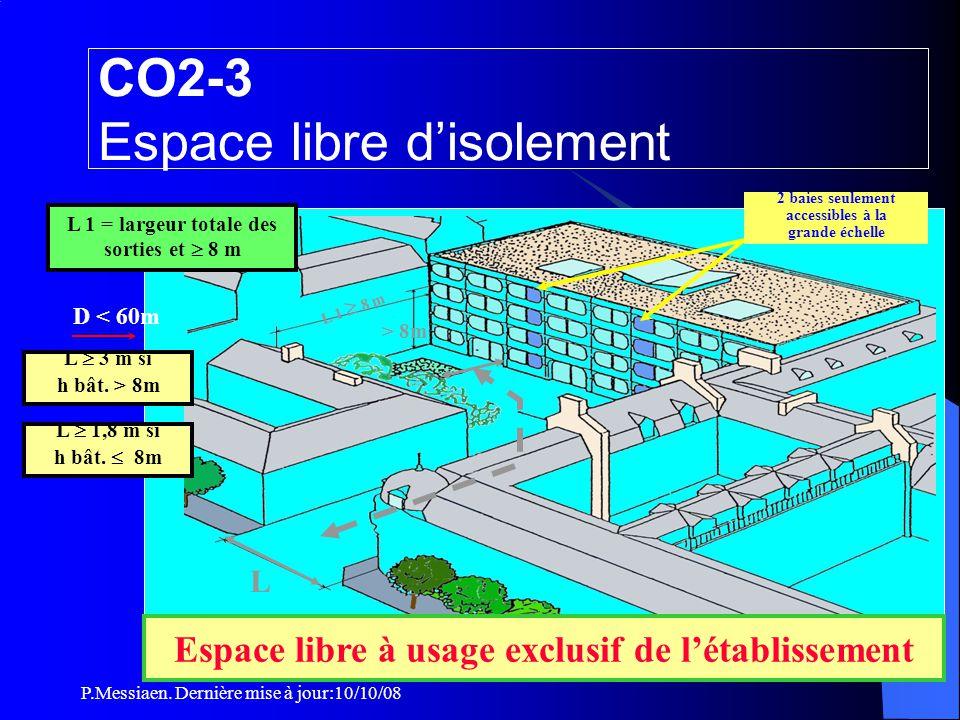 P.Messiaen. Dernière mise à jour:10/10/08 16 Section 1: Généralités Etablisements assujettis L1 * : Les locaux qui possèdent des installations de proj