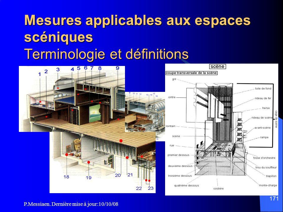 P.Messiaen. Dernière mise à jour:10/10/08 170 4ème partie : mesures applicables aux espaces scéniques