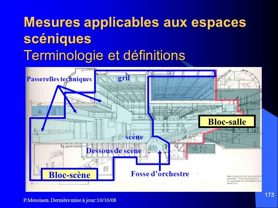 P.Messiaen. Dernière mise à jour:10/10/08 172 Espaces scéniques: généralités Terminologie et définitions Est appelé espace scénique, l'espace comporta