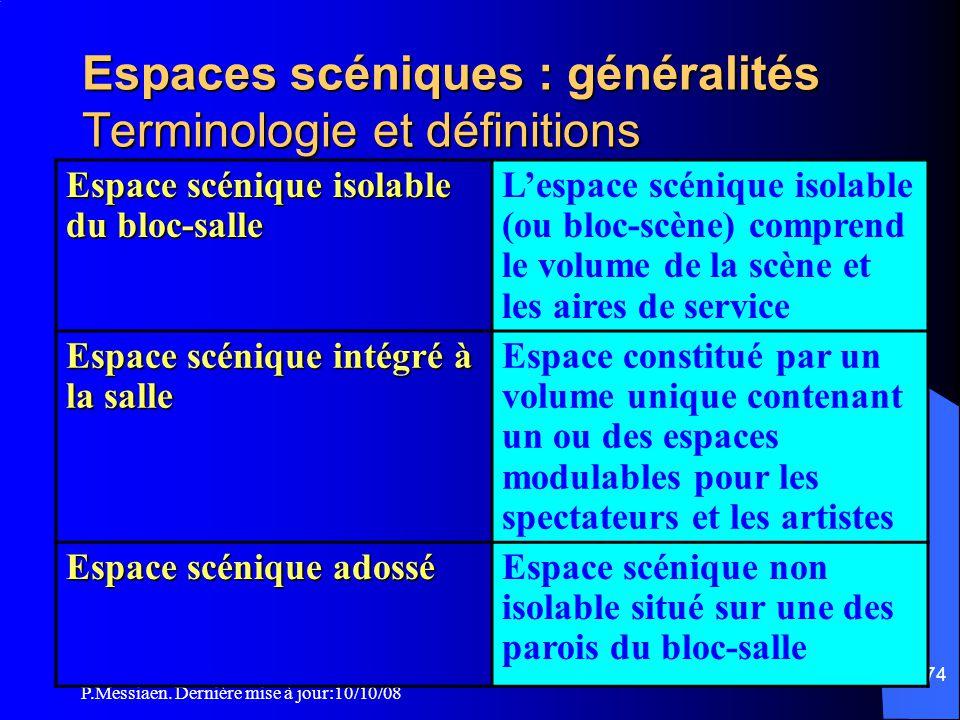 P.Messiaen. Dernière mise à jour:10/10/08 173 Mesures applicables aux espaces scéniques Terminologie et définitions Bloc-scène scène gril Dessous de s