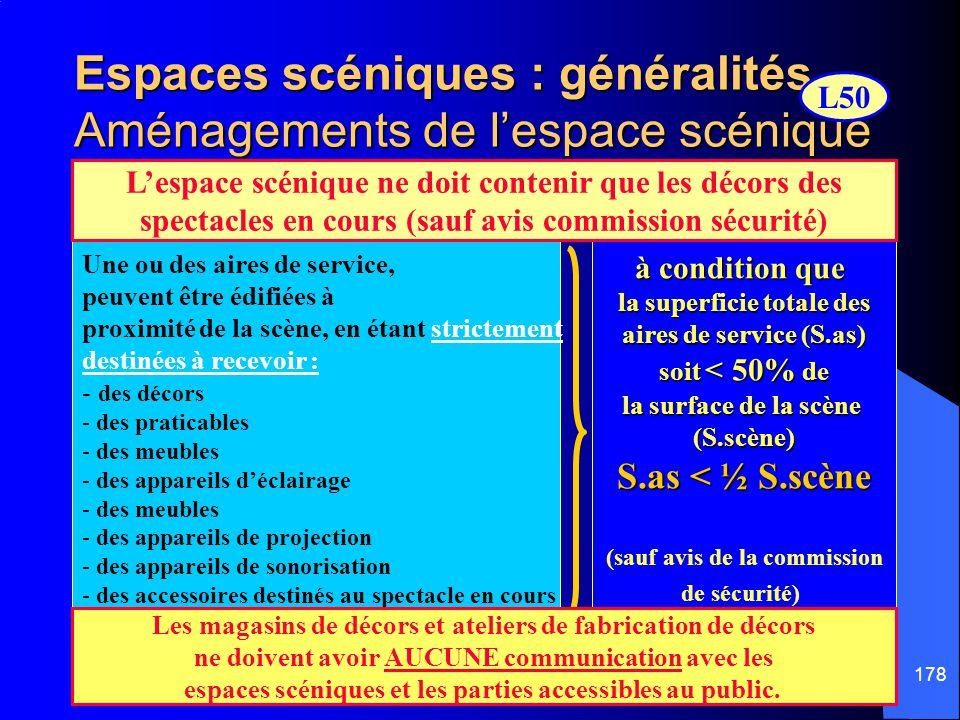 P.Messiaen. Dernière mise à jour:10/10/08 177 Espaces scéniques : généralités Terminologie et définitions Avant-scène (ou proscénium) : partie de la s