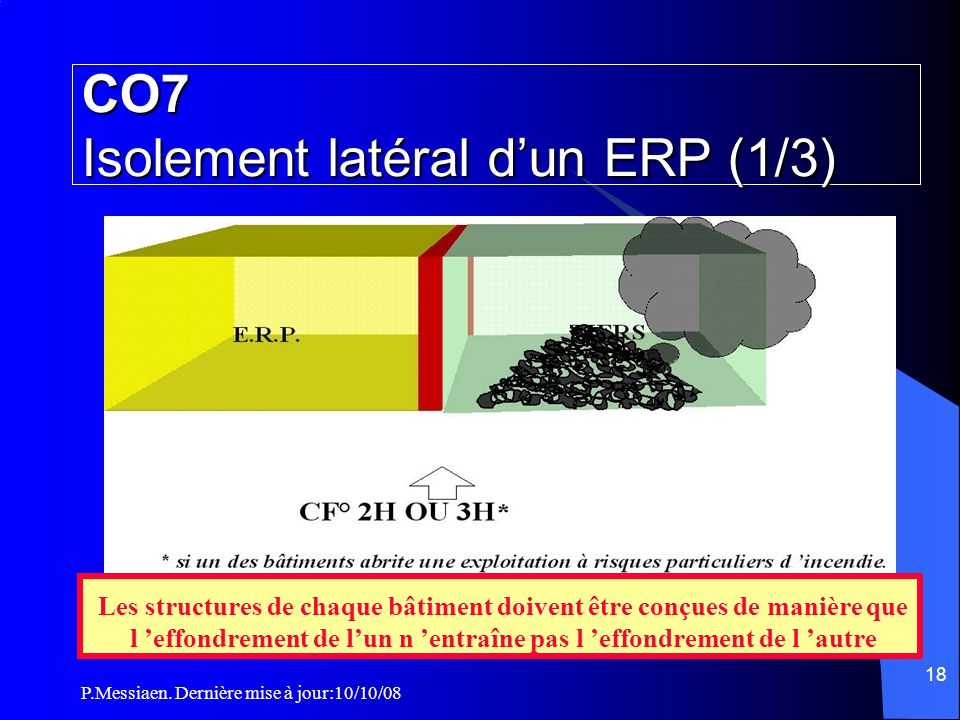 P.Messiaen. Dernière mise à jour:10/10/08 17 L  3 m si h bât. > 8m L  1,8 m si h bât.  8m 2 baies seulement accessibles à la grande échelle > 8m L