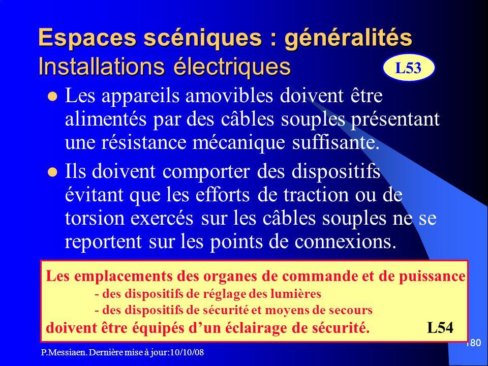 P.Messiaen. Dernière mise à jour:10/10/08 179 Espaces scéniques : généralités Aménagements de l'espace scénique  Aucune loge ou foyer d'artistes (et