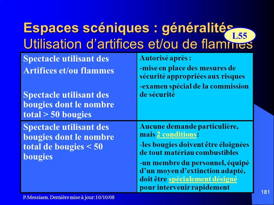 P.Messiaen. Dernière mise à jour:10/10/08 180 Espaces scéniques : généralités Installations électriques  Les appareils amovibles doivent être aliment