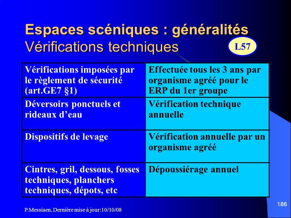 P.Messiaen. Dernière mise à jour:10/10/08 185 Espaces scéniques : généralités Précautions d'exploitation (3/3) Tout éléments suspendu, mobile ou démon