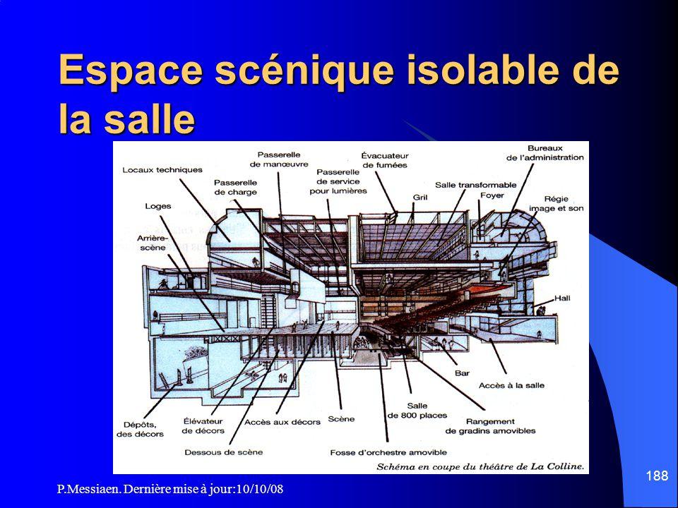 P.Messiaen. Dernière mise à jour:10/10/08 187 Espaces scéniques : généralités Désenfumage des magasins de décors et d'accessoires Les magasins de déco