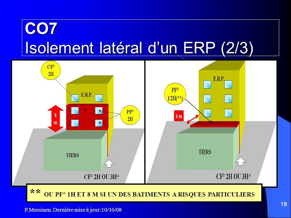 P.Messiaen. Dernière mise à jour:10/10/08 18 CO7 Isolement latéral d'un ERP (1/3) Les structures de chaque bâtiment doivent être conçues de manière qu