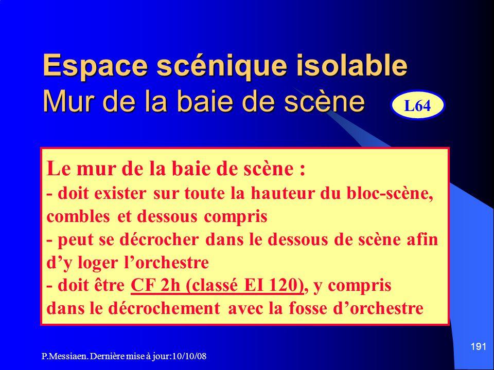P.Messiaen. Dernière mise à jour:10/10/08 190 Espace scénique isolable Plancher de scène  S'il n'est pas en bois, le plancher de scène doit être en m