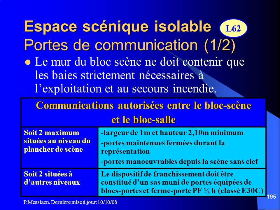 P.Messiaen. Dernière mise à jour:10/10/08 194 Espace scénique isolable Aménagements et décors  Les escaliers, échelles, ponts de service, ossatures d