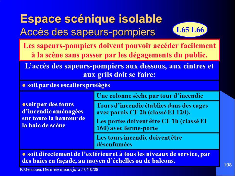 P.Messiaen. Dernière mise à jour:10/10/08 197 Espace scénique isolable Avant-scène (proscénium)  La scène peut être prolongée en avant du dispositif