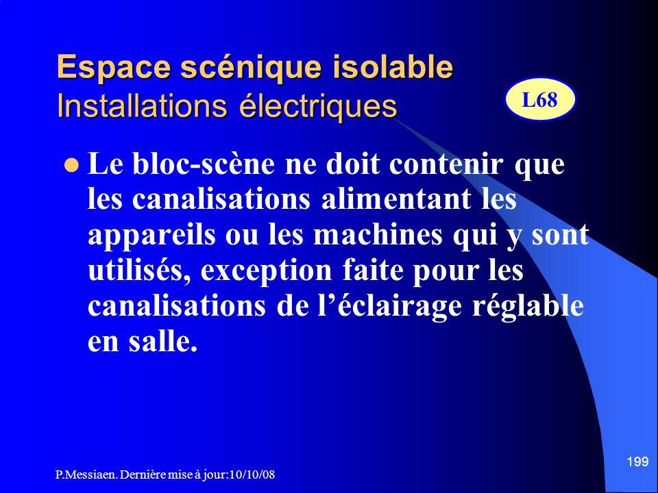 P.Messiaen. Dernière mise à jour:10/10/08 198 Espace scénique isolable Accès des sapeurs-pompiers L'accès des sapeurs-pompiers aux dessous, aux cintre