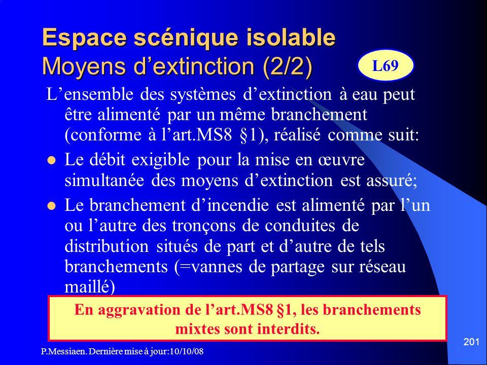 P.Messiaen. Dernière mise à jour:10/10/08 200 Espace scénique isolable Moyens d'extinction (1/2) La défense contre l'incendie du bloc-scène doit être